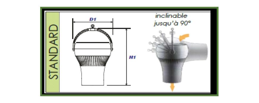 Destratificateur thermique